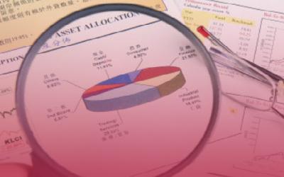Риски банкротства